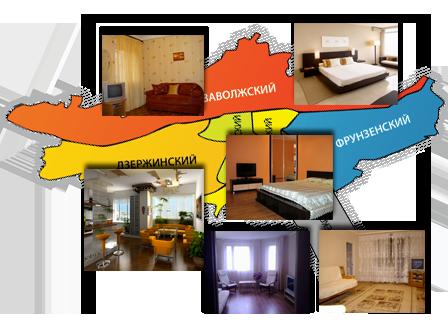 аренда недвижимости в Ярославле